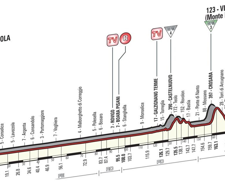 Live Coverage: Giro d'Italia 2015 – Stage 12, Imola to Vicenza, 190km