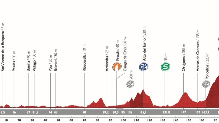 Live Coverage: Vuelta a España 2015 Stage 15, Comillas to Jitu de Escarandi, 176km